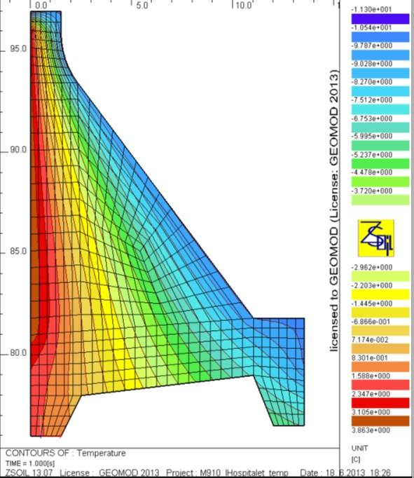 Barrage poids: champ de température en hiver